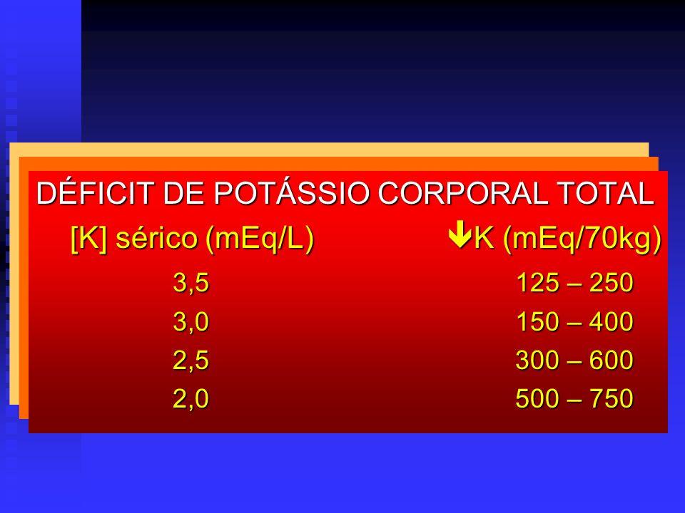 DÉFICIT DE POTÁSSIO CORPORAL TOTAL [K] sérico (mEq/L) K (mEq/70kg)